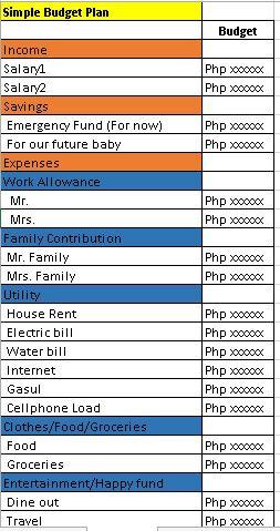 Simple Budget Plan. ThinkPesos.com