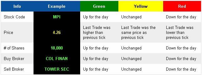 stock-merket-terminologies