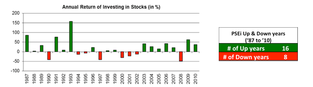 how-invest-in-stock-market-2
