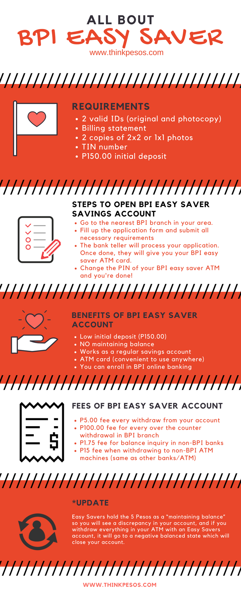 How to open BPI Easy saver savings account [Steps and