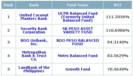 unit-investment-trust-fund3