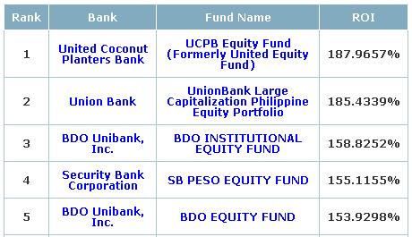 unit-investment-trust-fund4