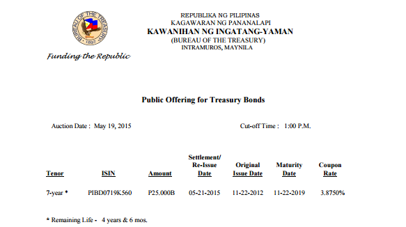 retail-treasury-bonds-investments
