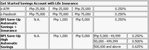 savings-account-in-bpi