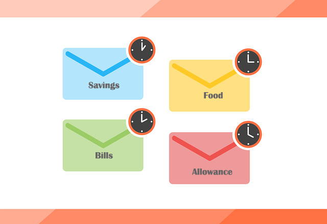how to budget using envelope system